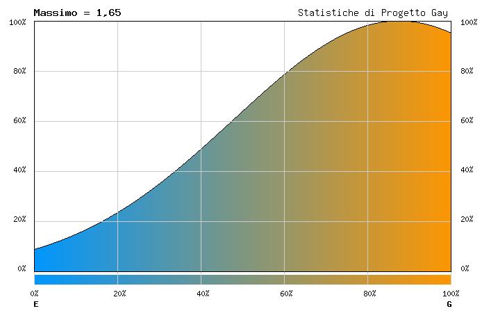 [Image: gra5.png?w=700&h=451&zoom=2]
